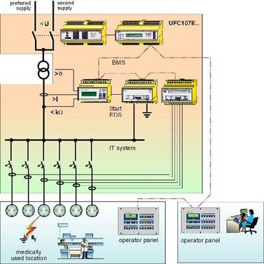 Industrial automation logics solutions functional diagram of eds system asfbconference2016 Images